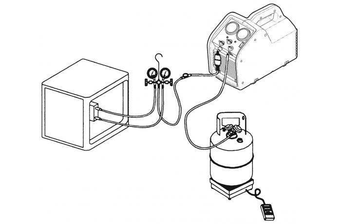 RG3 Equipo Portatil de Recuperación de Refrigerante